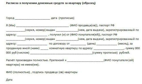 Расписка о погашении долга образец