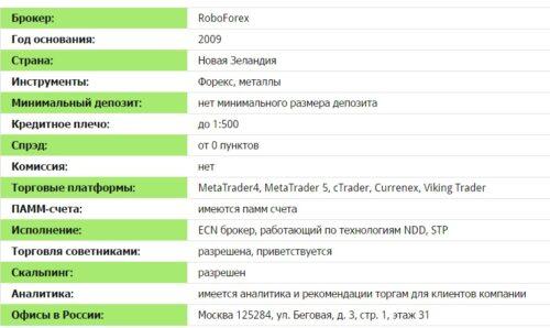 Фирмы в москве торгуют на форексе с помощю торговых роботов lsfa форекс стратегия