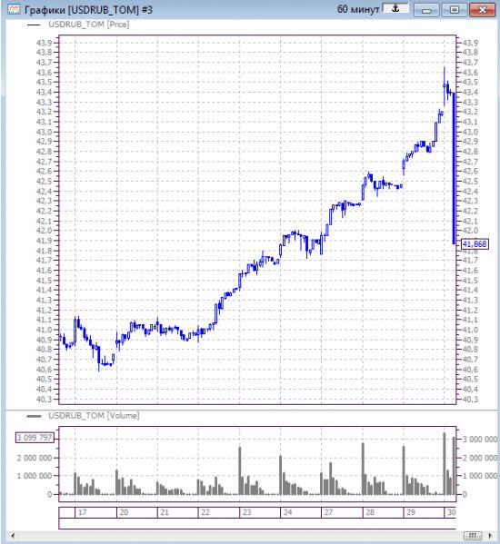 Изображение - Валютная интервенция intervecia-cb-rf-30.10.2014